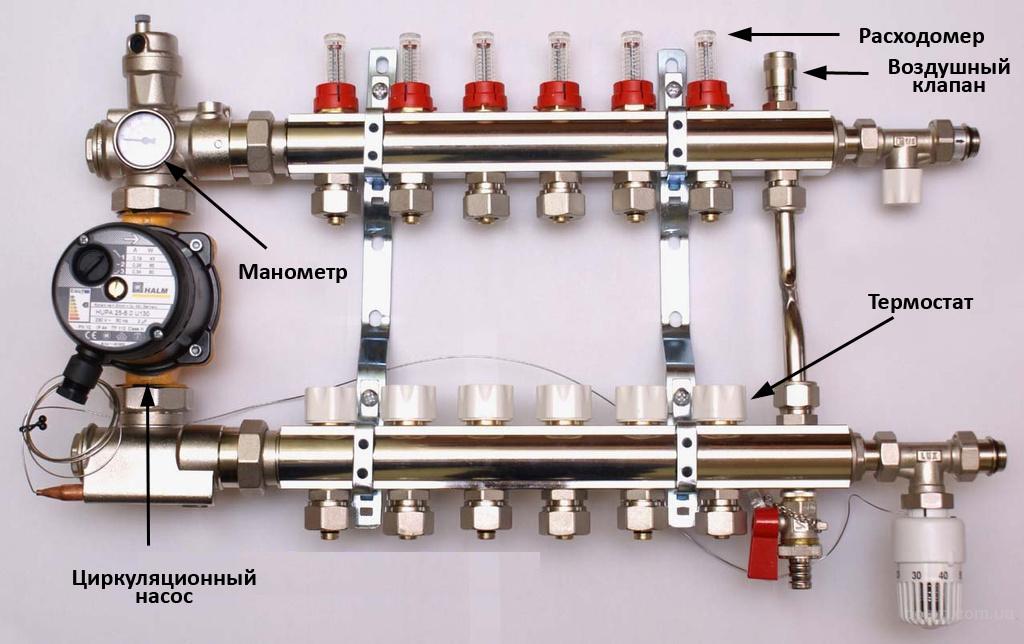 Смесительные узлы и клапаны (0)